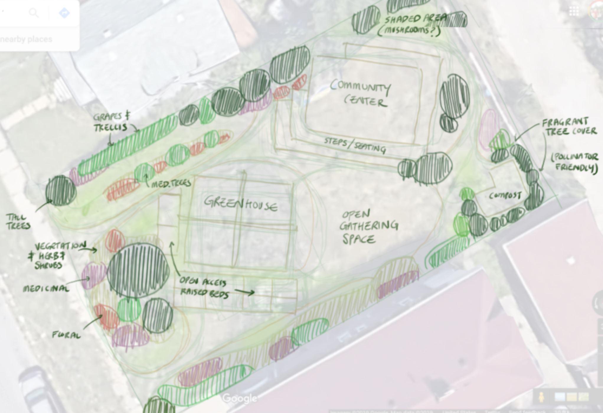 Rough Landscape Plan